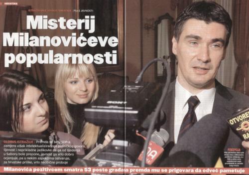 Globus Misterij Milanovićeve popularnosti