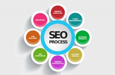 Učinkoviti SEO: Kako optimizirati naslov vaše stranice?