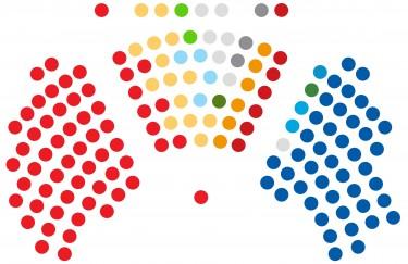 Izborna godina i predizborne (ne)aktivnosti
