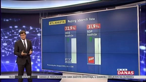 20151004 Pomocija Plus RTL Crodemoskop koalicije
