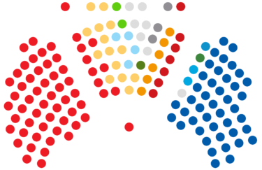 Kasapović: Zabrana predizbornih koalicija ograničila bi slobodu političkog udruživanja