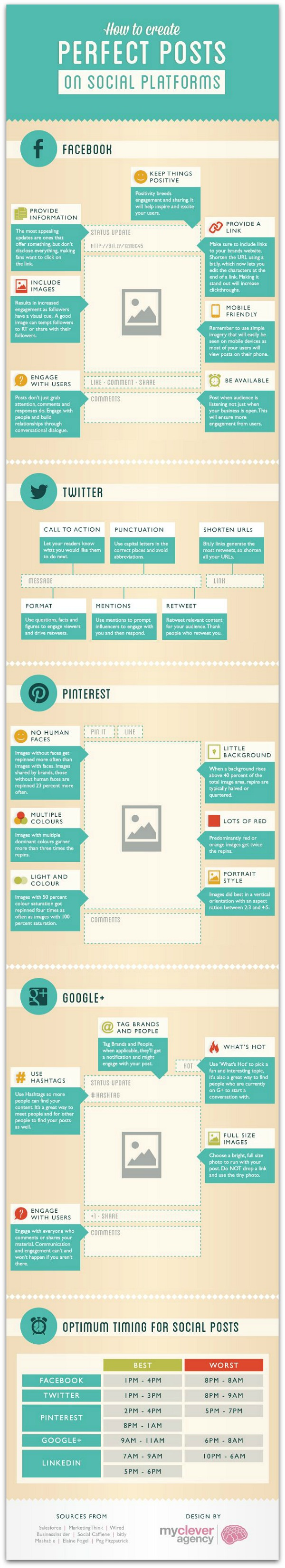 Perfect_Facebook_Posts_Infographic