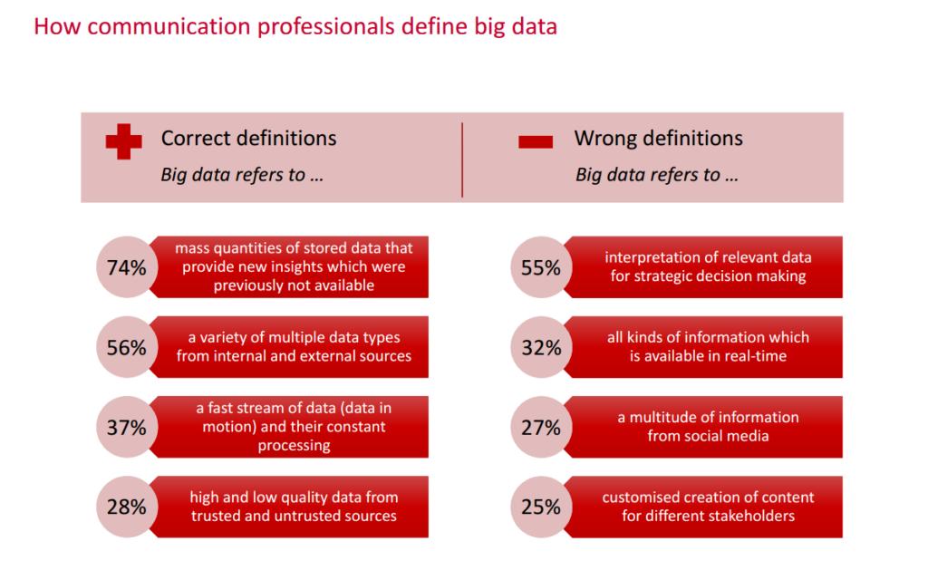big data definicije