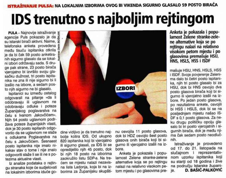 Glas Istre o strankama u Istri
