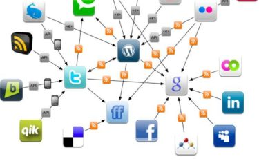 Šesta Web::Strategija – društveni mediji i što s njima