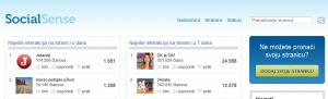 Na Facebooku nema fjake – Gonzo putopis uživo! Hrvoja Šalkovića i Kolektiva sve popularniji