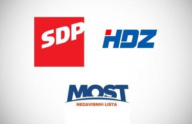 NOVO ISTRAŽIVANJE Birači kažnjavaju HDZ, SDP vodi za gotovo 10 postotnih bodova