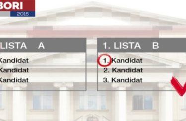 Nepravedni izborni sustav – za mandat od 9.330 do 14.988 glasova
