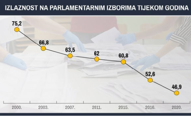 Izvor: tportal.hr