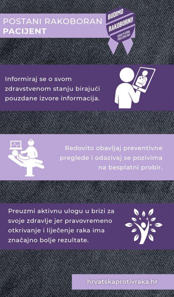 Rakoborci - Hrvatska protiv raka: Šalabahter za pacijente