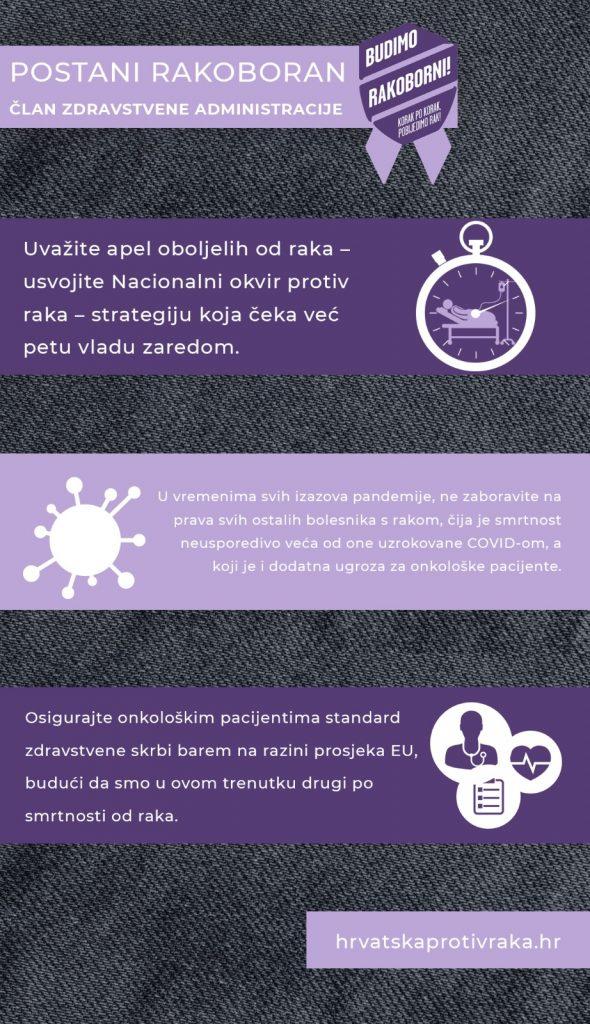 Rakoborci - Hrvatska protiv raka: Šalabahter za članove zdravstvene administracije